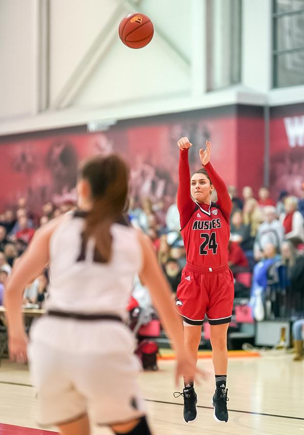 NIU Women's Basketball